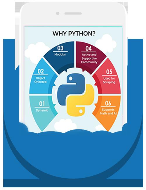 Python Feature Chart